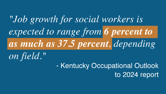 How to Become a Social Worker in Kentucky | CU Online