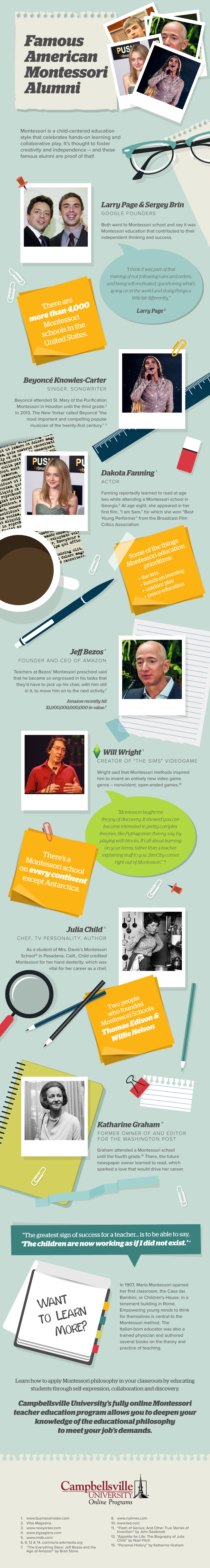 Illustrated infographic with facts about and actual photos of famous graduates of Montessori schools.