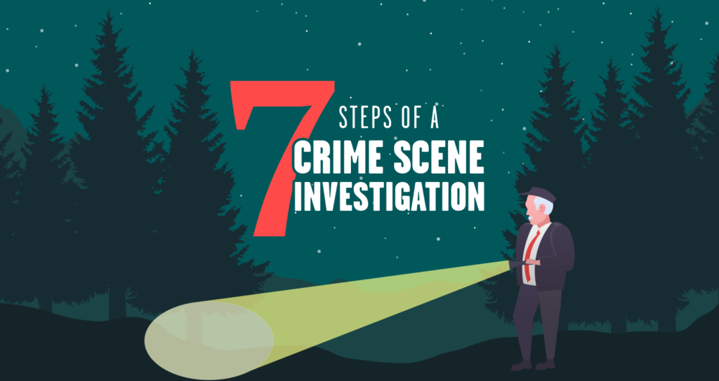 Illustration of a detective shining a flashlight over a crime scene at night in a wooded area.