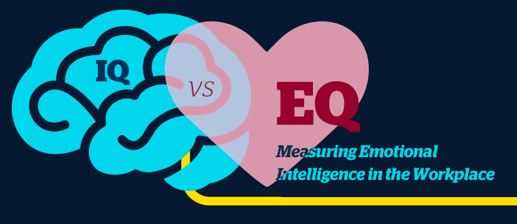IQ vs EQ: Measuring Emotional Intelligence in the Workplace header image