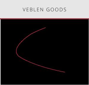 Illustration of a veblen goods graphed.